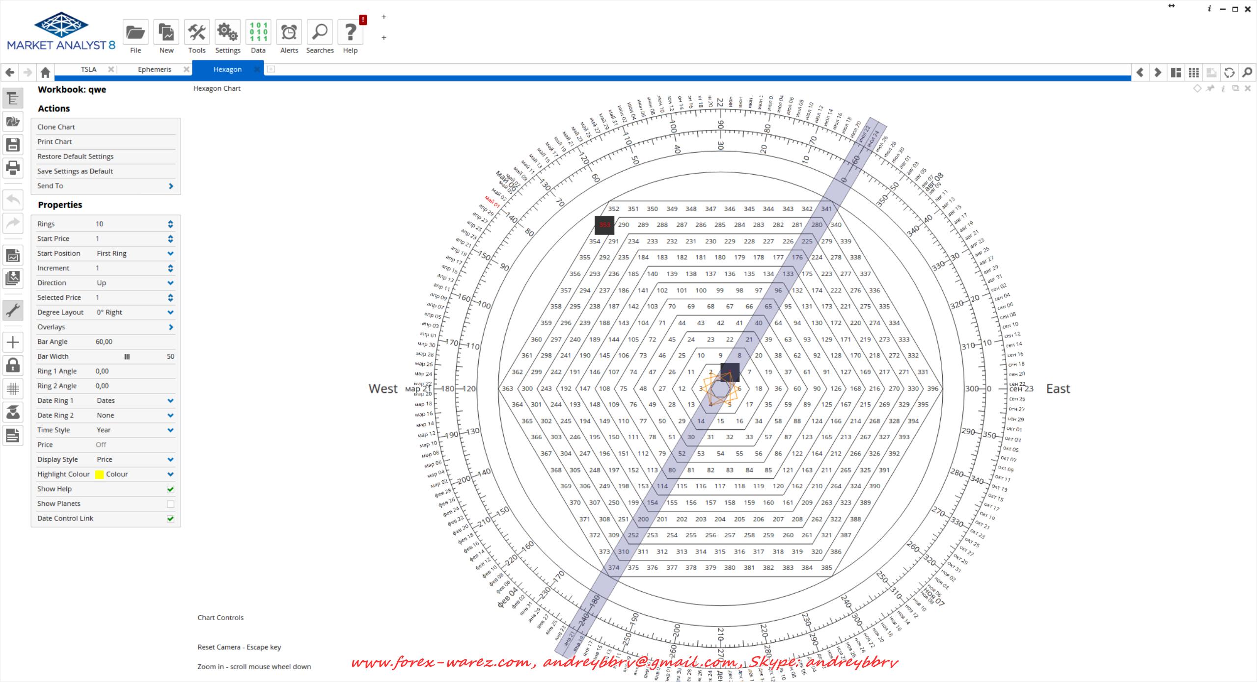 Screenshots/Market Analyst Professional v8 1 0 154 + Gann